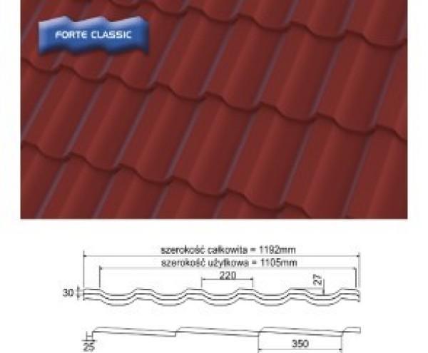 Dachówka Panelowa Forte Classic