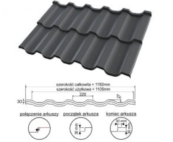Dachówka Panelowa  Forte Panel