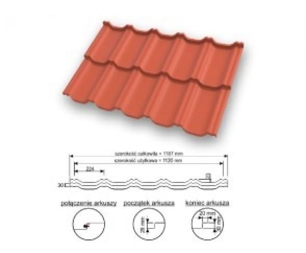 Dachówka Panelowa Lagro Panel