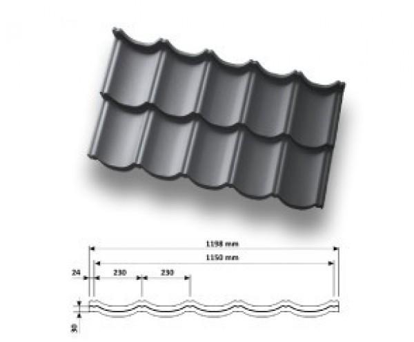 Dachówka Panelowa Metrum Panel